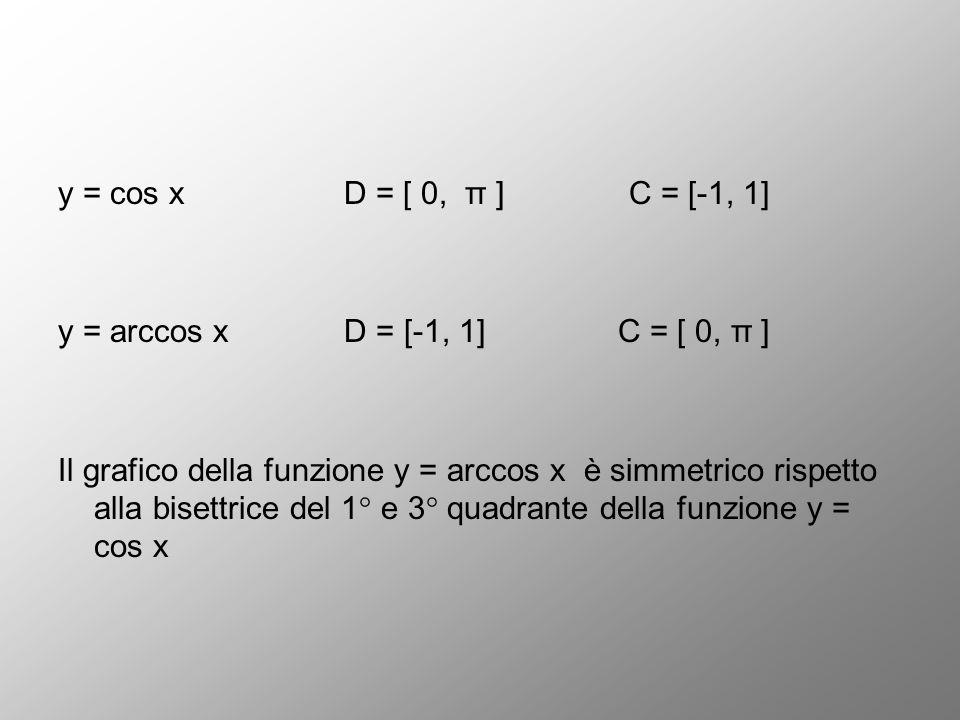 y = cos x D = [ 0, π ] C = [-1, 1] y = arccos x D = [-1, 1] C = [ 0, π ]